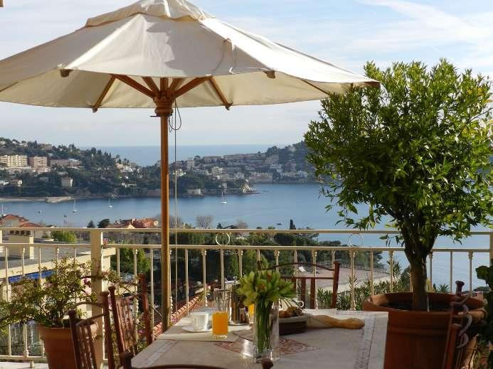 The Matisse Museum Cote D Azur Wimco Villas